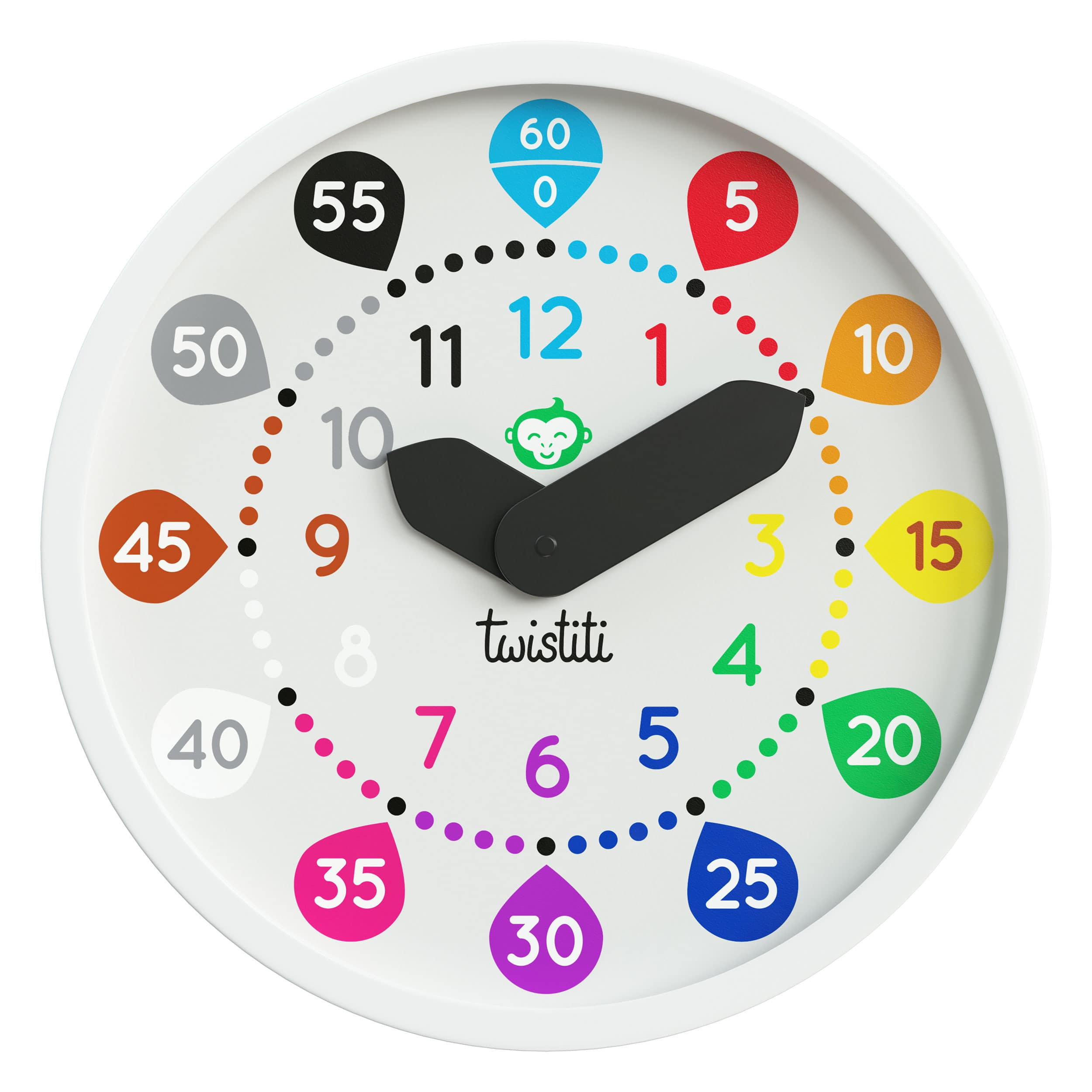 Wallclock Numbers