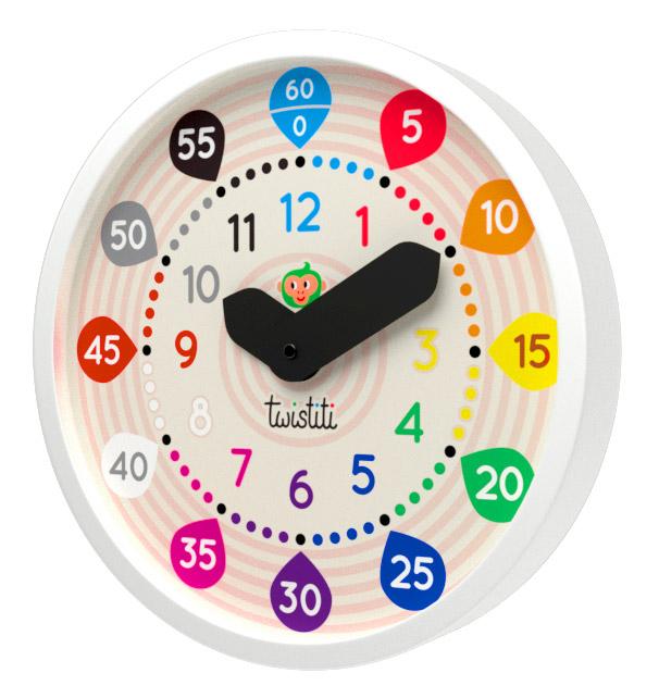 Image D Une Horloge horloge nombres - twistiti